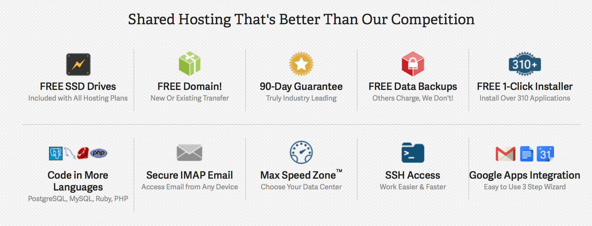 Cheap Web Hosting Services with a Free Domain Name