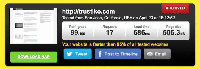 Fastest responsive WordPress themes