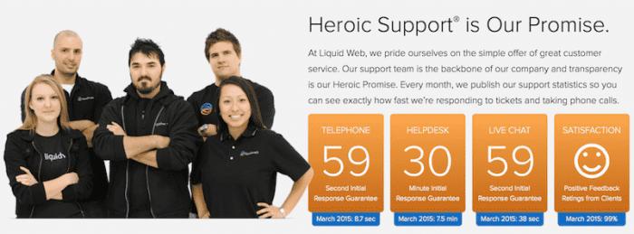 Dedicated hosting support