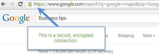secure encrypted connection