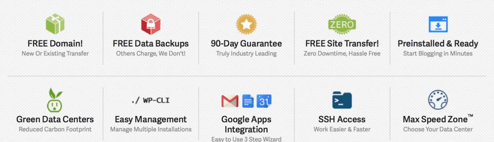 WordPress hosting price comparison