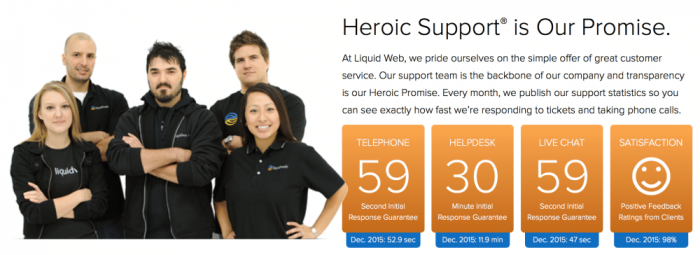 Liquid Web's Customer Support