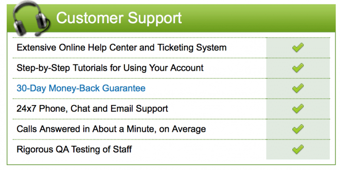 iPage customer support