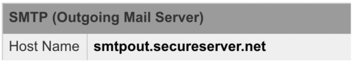 GoDaddy SMTP server